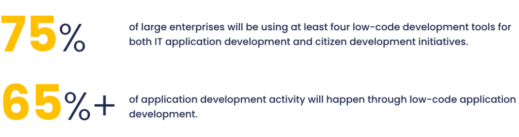 Low Code Development - Stats